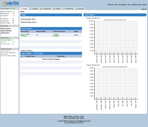 Avactis admin panel
