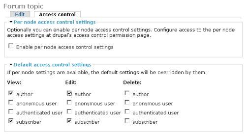 Forum topic access control