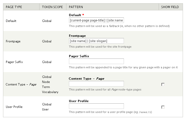 Page Title settings