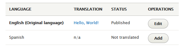 Content editing Translate tab