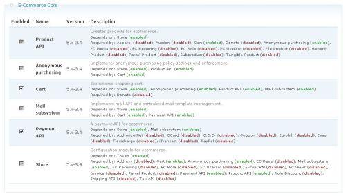 e-Commerce Core modules enabled