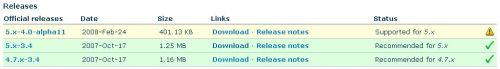 e-Commerce module releases