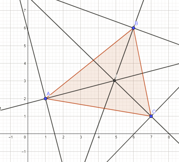 Angle bisectors and incenter (I)