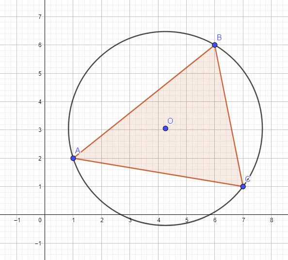 Circle and circumcenter (O)