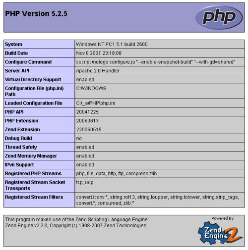phpinfo output