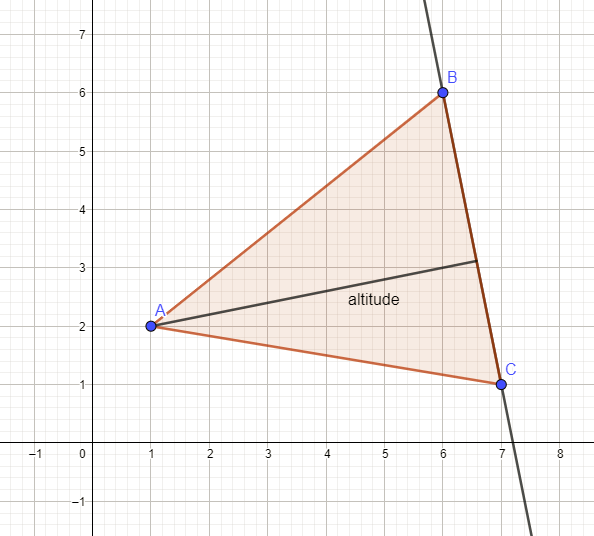 Altitude of acute triangle acute angle