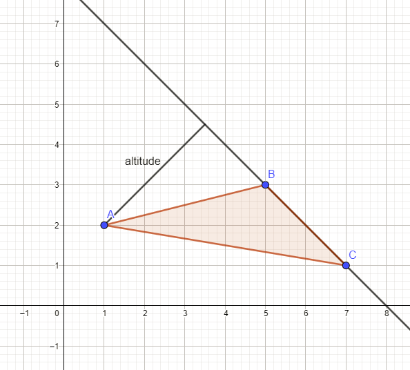 Altitude of obtuse triangle acute angle