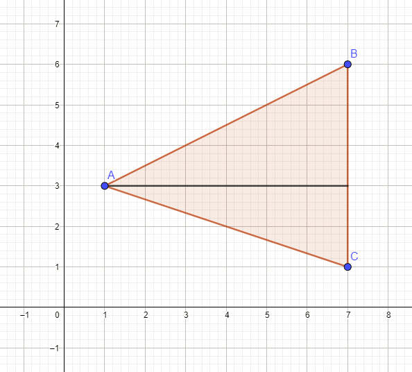 Triangle with Bx = Cx