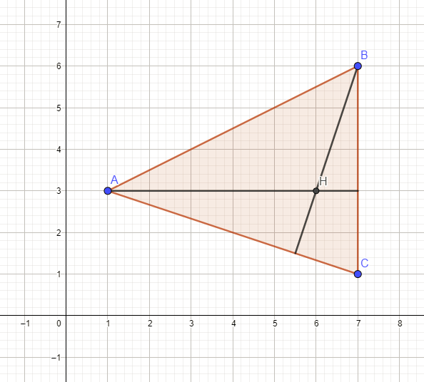 Triangle with coordinates (1,3), (7,6), (7,1)