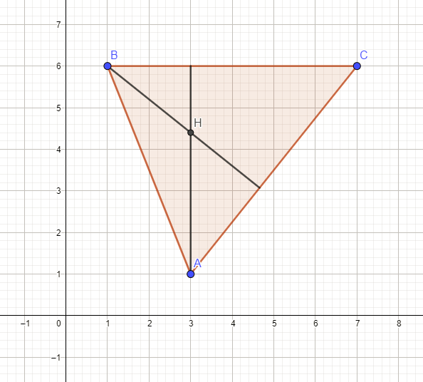 Triangle with coordinates (3,1), (1,6), (7,6)