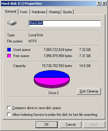 Hard drive space usage