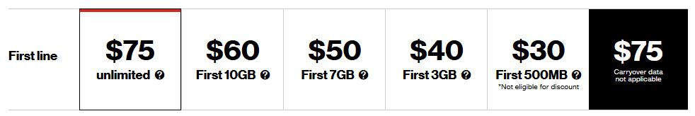 Verizon prepaid plans